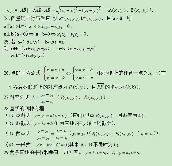 成人高考大专数学公式